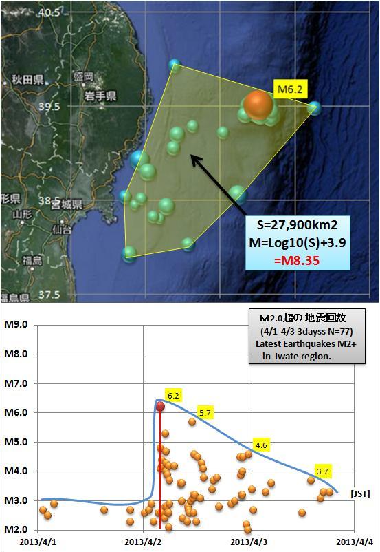 震度の予測444aa2