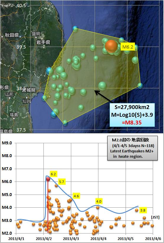 震度の予測444aa3
