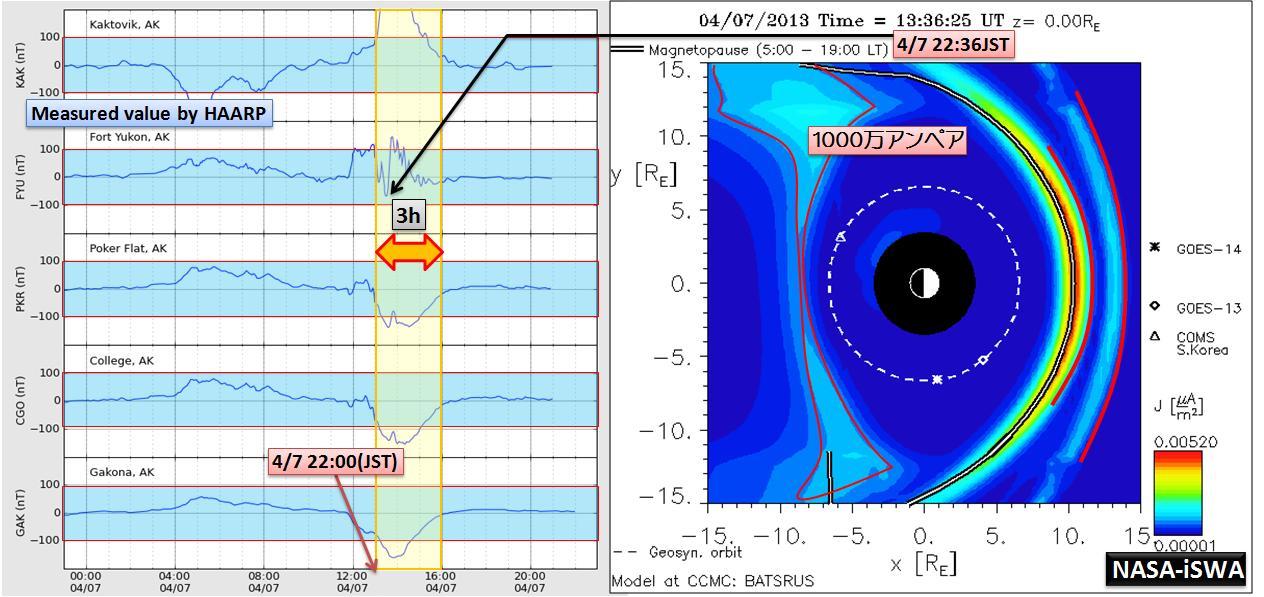 磁気嵐解析1014a