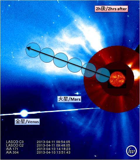 磁気嵐解析1010h4