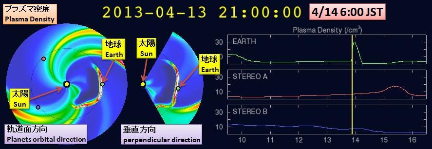 磁気嵐解析1010h7