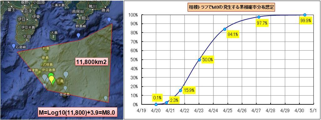 震度の予測445b3