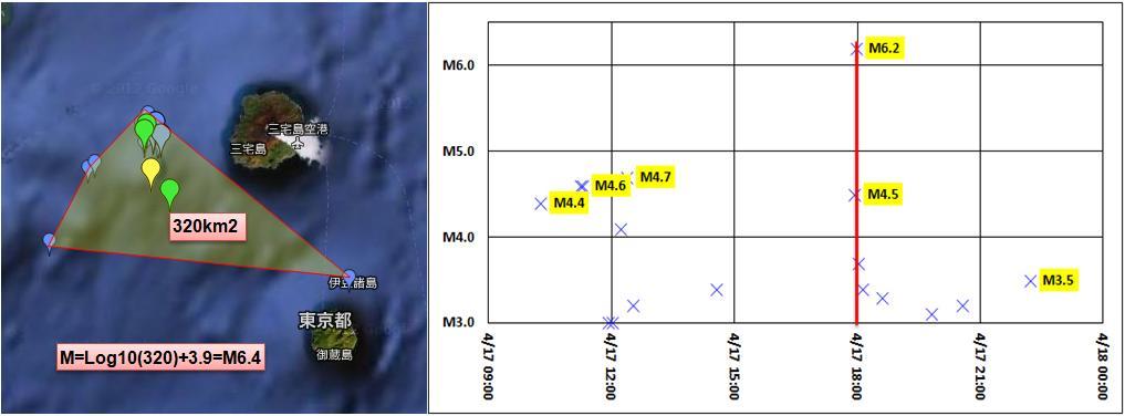 震度の予測445a3