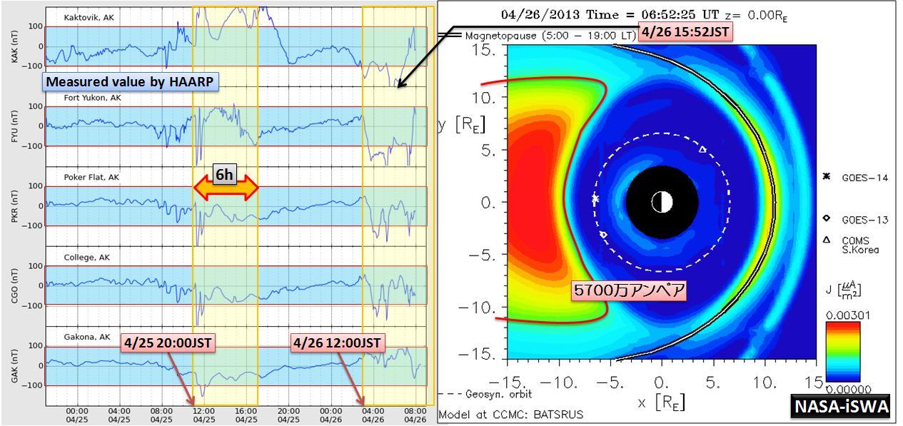 磁気嵐解析1023a