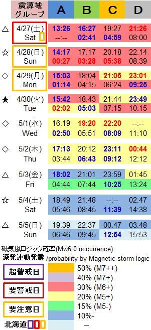 磁気嵐解析1023d