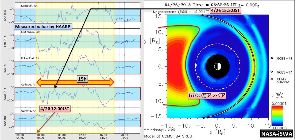磁気嵐解析1023a2
