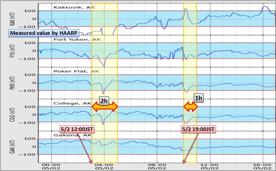 磁気嵐解析1025a
