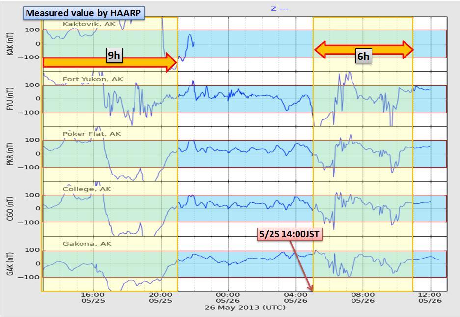 磁気嵐解析1037a