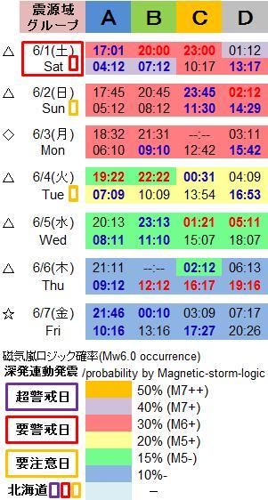 磁気嵐解析1039c