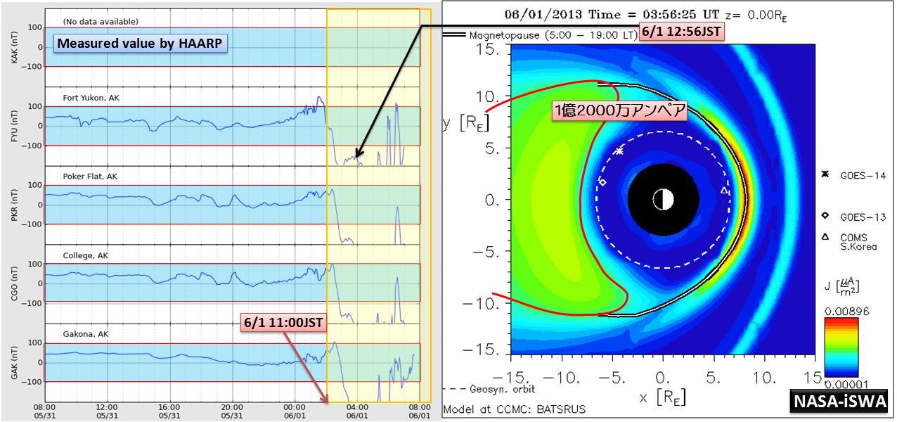 磁気嵐解析1039a