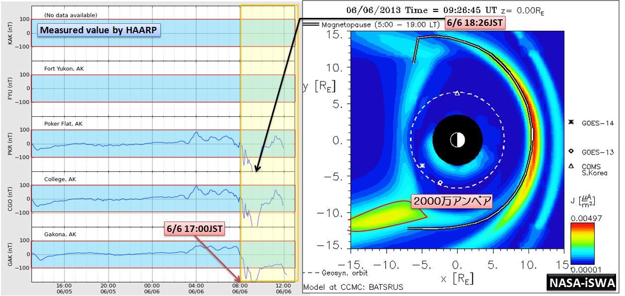 磁気嵐解析1041a