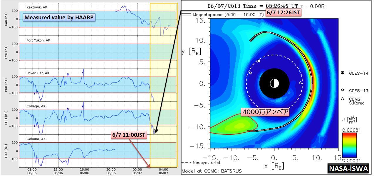 磁気嵐解析1041a2