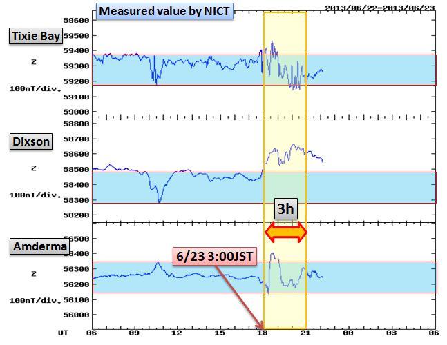 磁気嵐解析1044a4