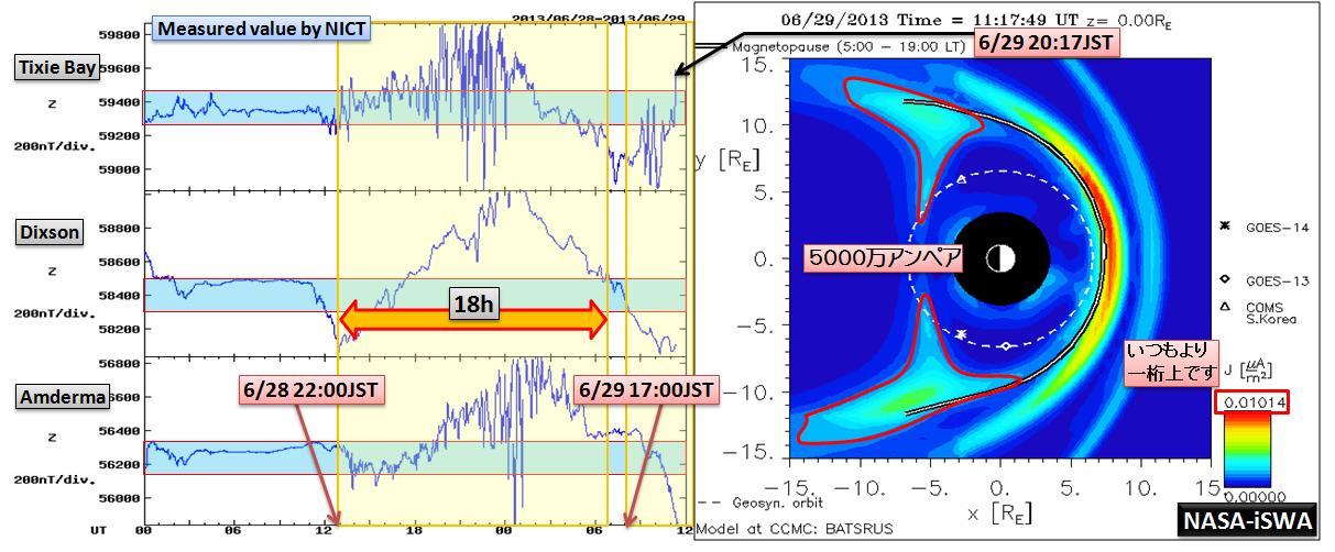 磁気嵐解析1046a2