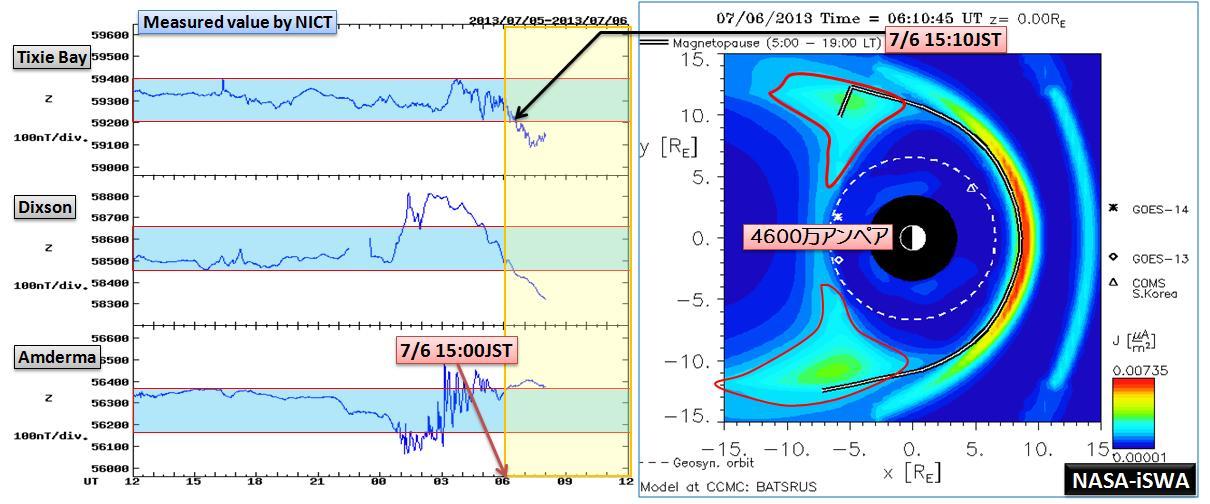 磁気嵐解析1047a