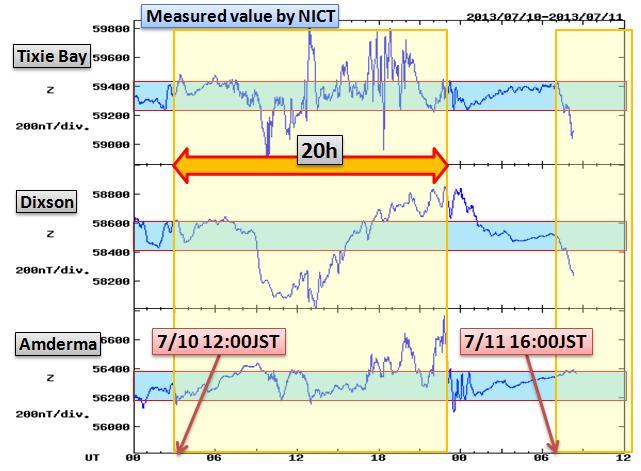 磁気嵐解析1047a3