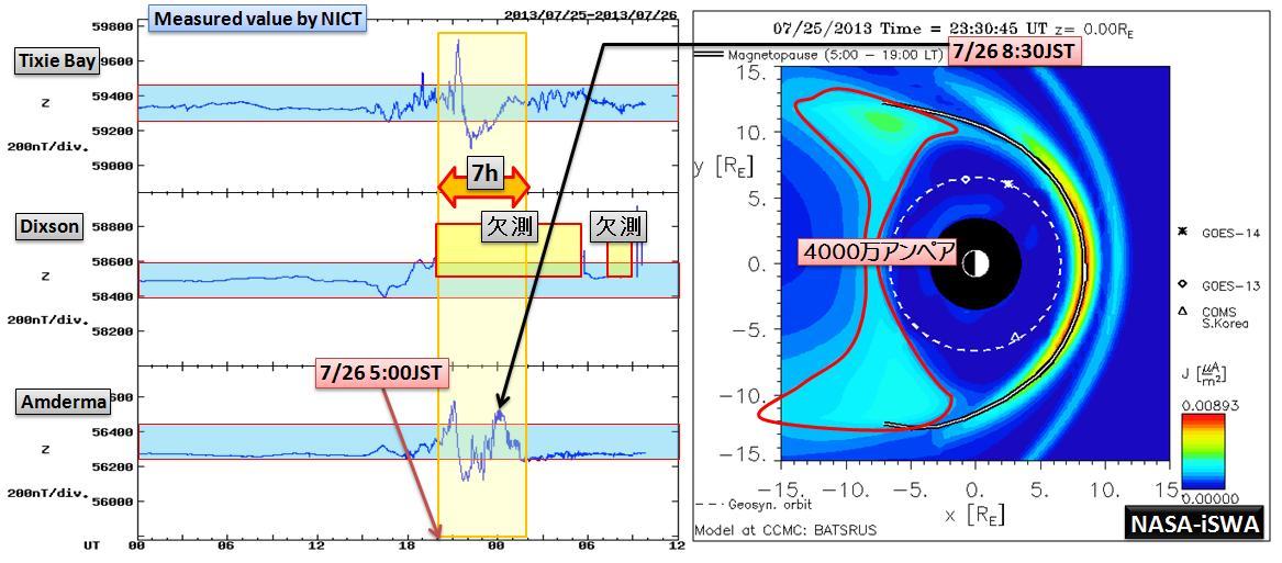磁気嵐解析1049a
