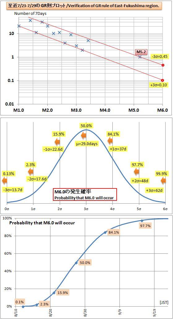 震度の予測434GR2c