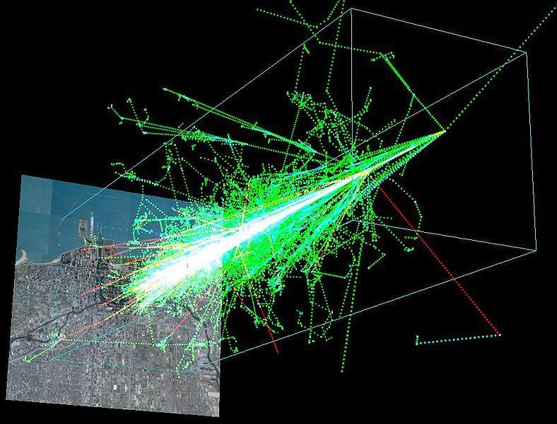 磁気嵐の解説2
