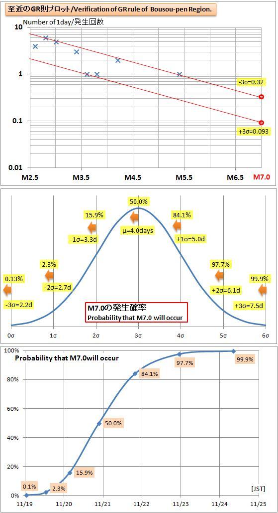 震度の予測434GR千葉b