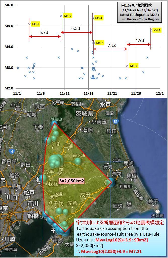震度の予測434GR千葉a3