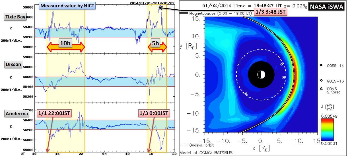 磁気嵐解析1053a20