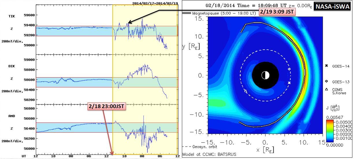 磁気嵐解析1053a27