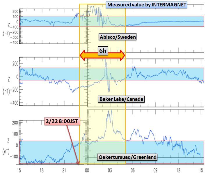 磁気嵐解析1053a29