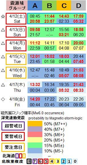 磁気嵐解析1053c35a