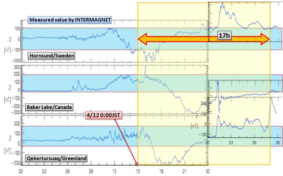 磁気嵐解析1053a35
