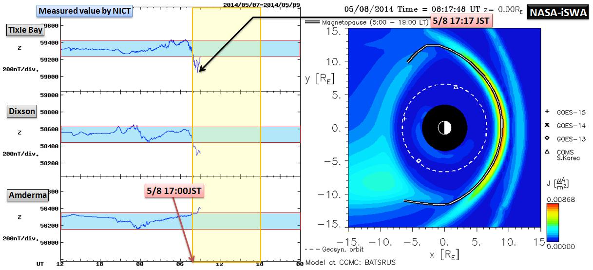 磁気嵐解析1053a41a