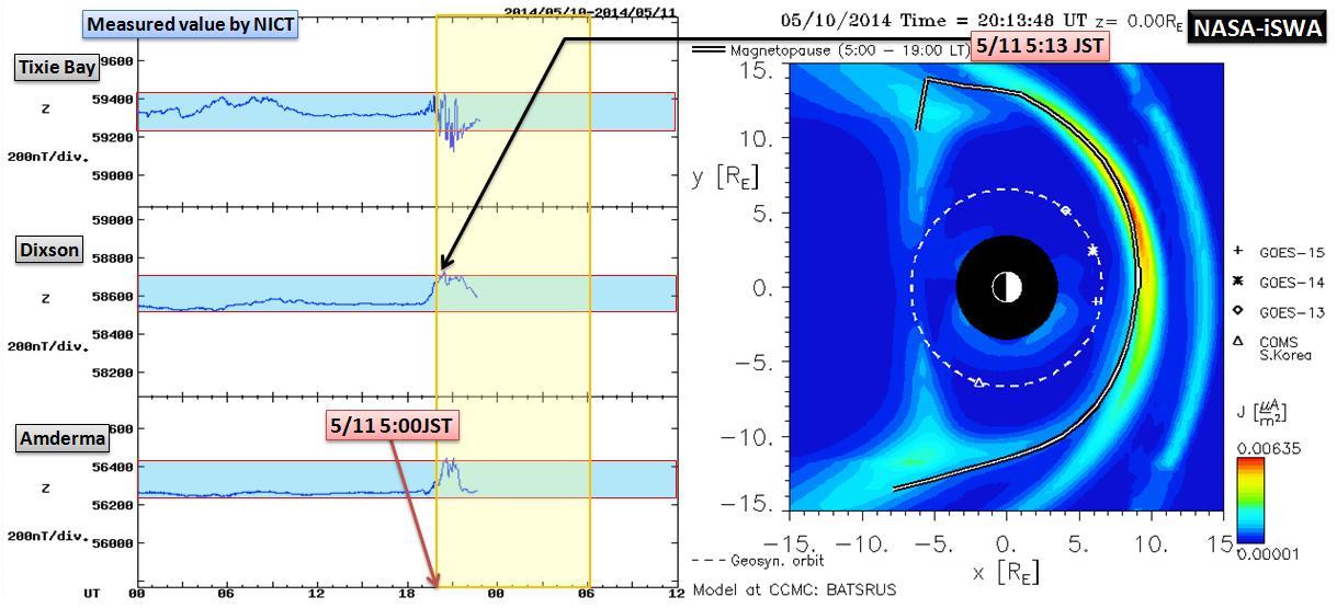 磁気嵐解析1053a42a