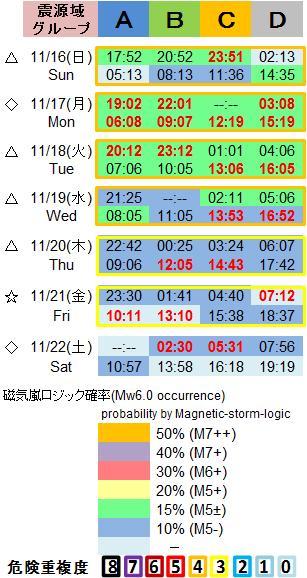 磁気嵐解析1053c64a
