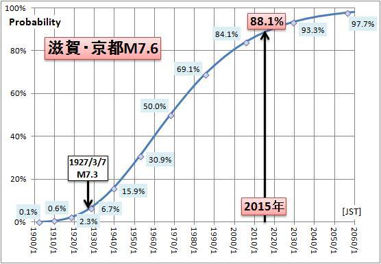 20150115滋賀M76GRd