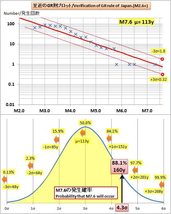20150115滋賀M76GRc