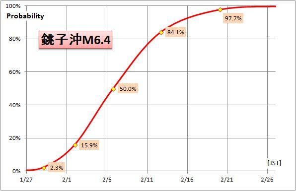 20150121銚子M64GRc