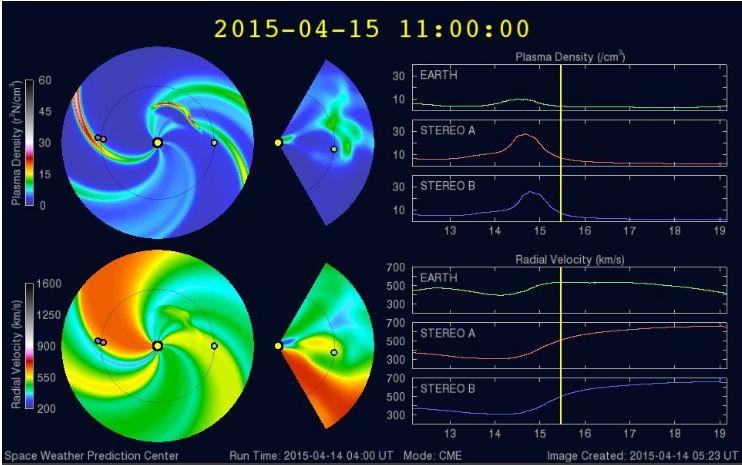 磁気嵐解析1053a137