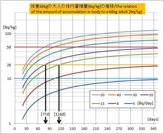 C137-60kg.jpg