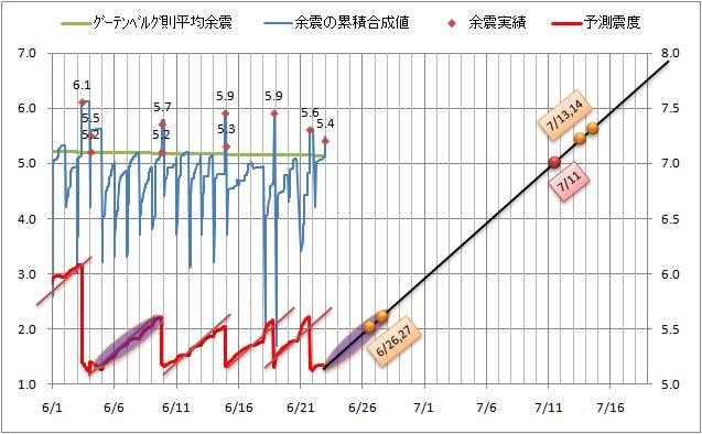 震度の予測9.jpg