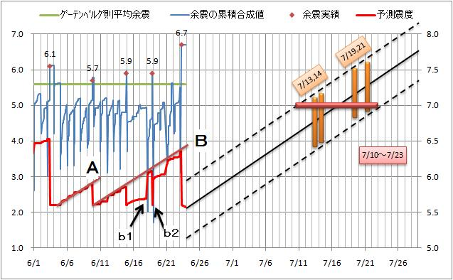 震度の予測10.jpg