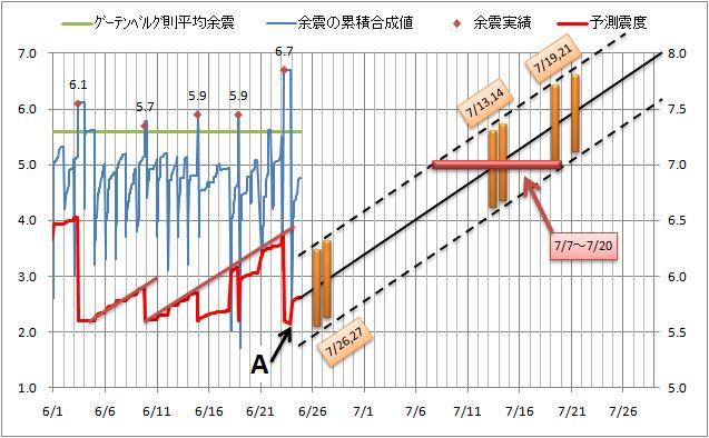 震度の予測11.jpg