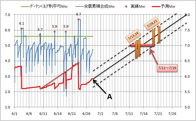 震度の予測15.jpg