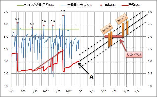 震度の予測18.jpg