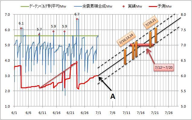 震度の予測19.jpg