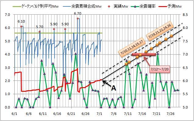 震度の予測21.jpg