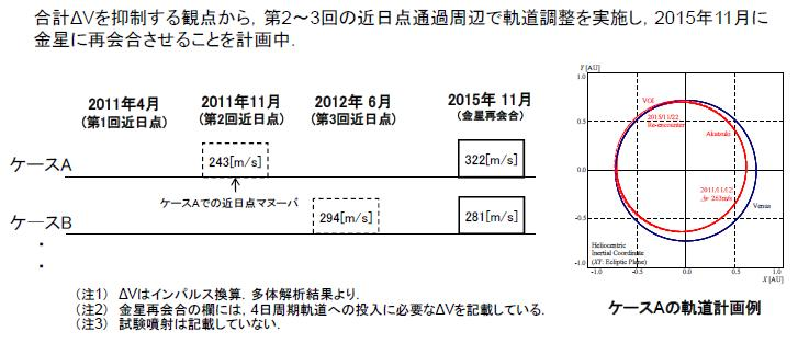 あかつき再挑戦2.jpg