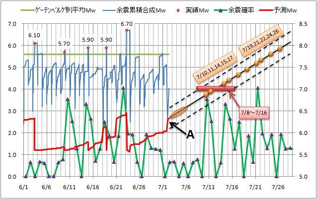 震度の予測22.jpg