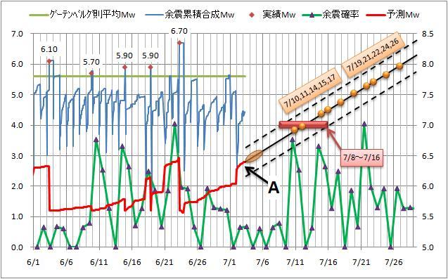 震度の予測23.jpg