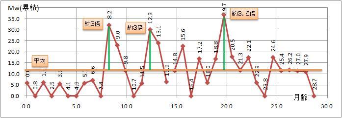 地震と月3.jpg