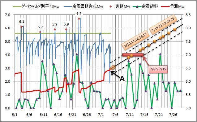 震度の予測25.jpg